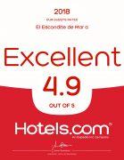 puntuacion-hotels.com-escondite-de-maria